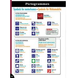 Guide ESPAGNE des Aires et Parkings Gratuits - Pictogrammes
