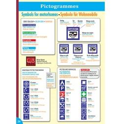 Guide ESPAGNE Bord de Mer - Pictogrammes